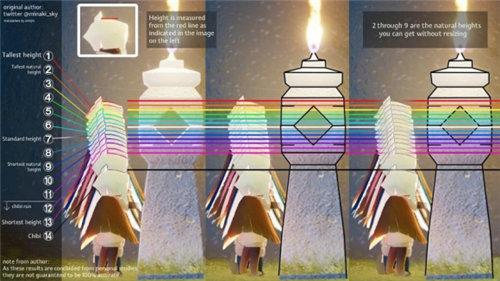 光遇体型重塑怎么变矮 光遇体型重塑几种身高介绍