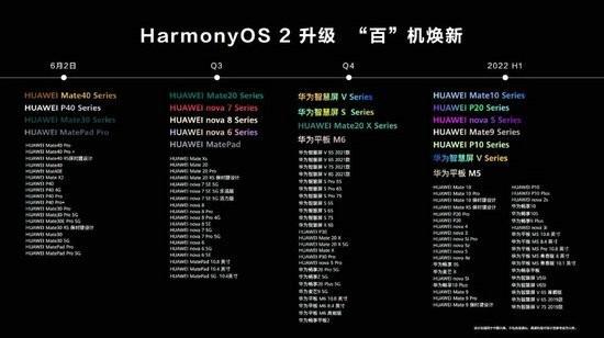 华为鸿蒙harmonyos2.0手机开发者beta版